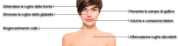 Biorivitalizzazione-viso-collo-decollete